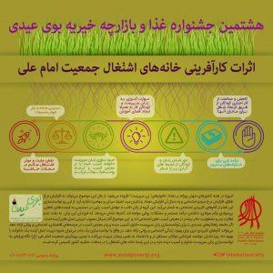اثرات کارآفرینی خانه های اشتغال جمعیت امام علی هشتیمن جشنواره غذا و بازارچه خیریه بوی عیدی