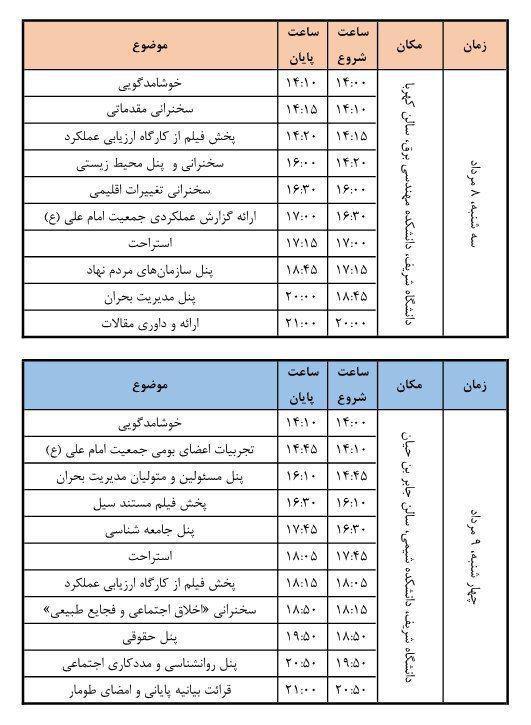 همایش سیل ایران