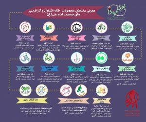 برندهای محصولات خانه اشتغال و کارآفرینیهای جمعیت امام علی جمعیت
