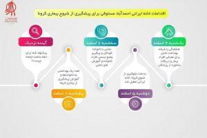 اقدامات خانه ایرانی احمدآباد مستوفی برای پیشگیری از شیوع بیماری کرونا