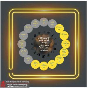 نوبت دوم توزیع اقلام در احمداباد جهت پیشگیری کرونا