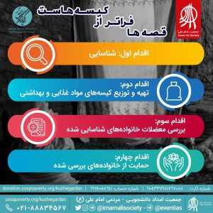 اقدامات چهارگانه جمعیت امام علی(ع) در طول آیین کوچهگردان عاشق و پس از آن