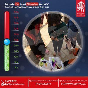 گزارش مالی طرح فاصلهگذاری با گرسنگی