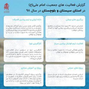 گزارش فعالیت ها در استان سیستان و بلوچستان